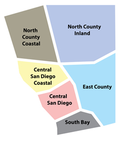 Multifamily San Diego
